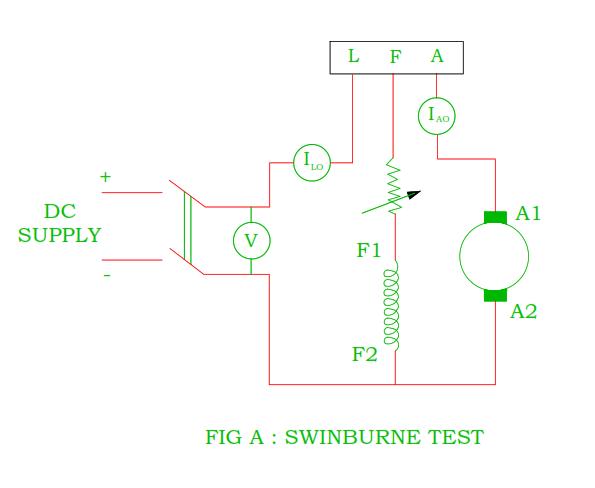 swinburne-test-on-dc-shunt-motor