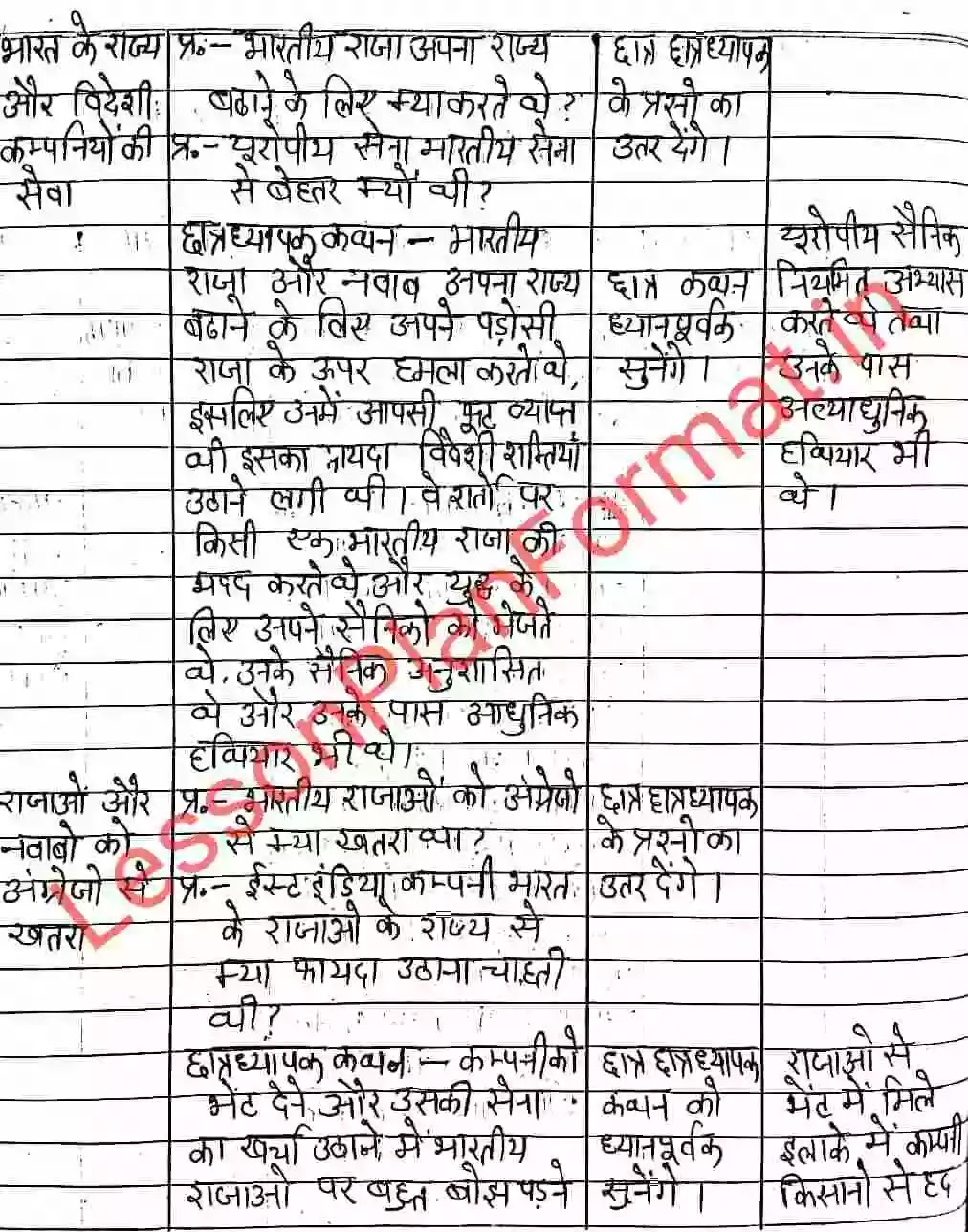 B.ed History Lesson Plan in Hindi