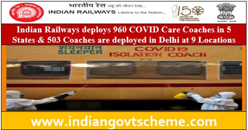 Indian Railways deploys 960 COVID Care Coaches