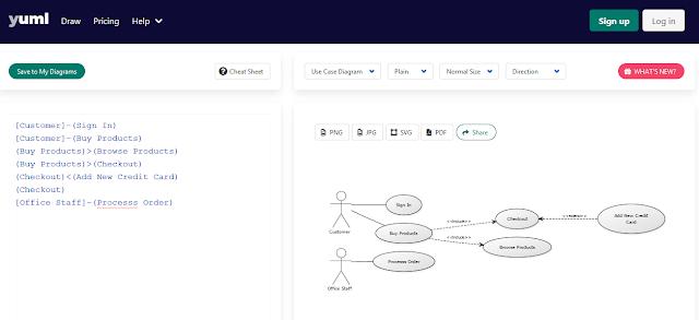 7 Aplikasi Gratis Untuk Bikin UML Diagram Online