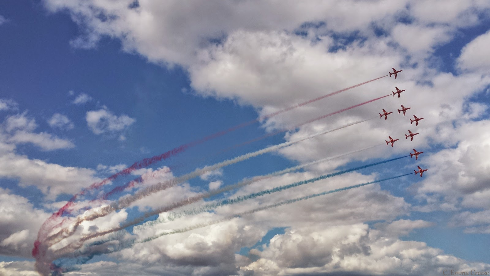 Red Arrows, Grimsby - Adventures of a London Kiwi
