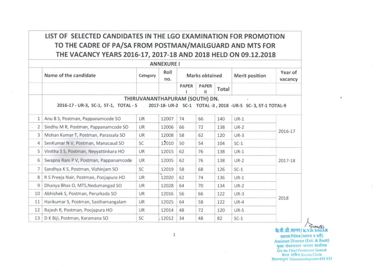kerala circle LGO exam result