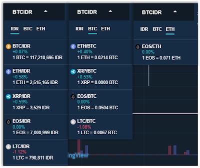 Pair Trading Zipmex Exchange