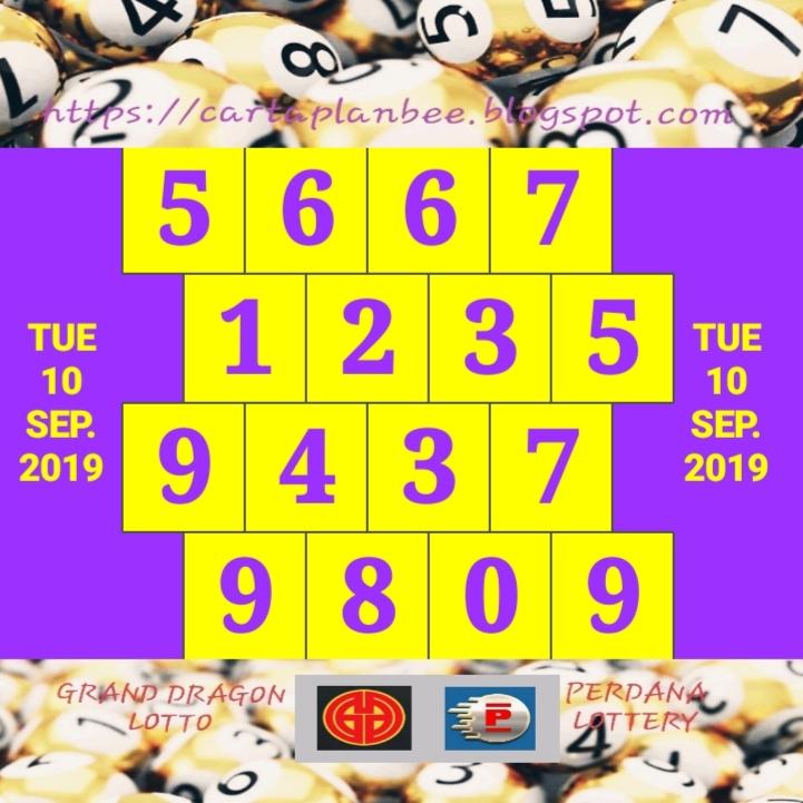 CARTA RAMALAN 4D: GDL/PERDANA FORECAST CHART 09-15/09/2019