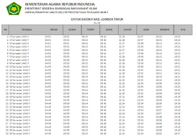 Jadwal Imsakiyah Ramadhan 1442 H Kabupaten Lombok Timur, Provinsi Nusa Tenggara Barat