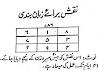 Shohar Ki Zuban Bandi Ka Taweez
