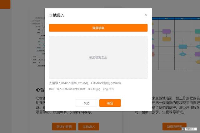 【行銷手札】免費、免安裝的線上心智圖 GitMind - 也能用 XMind 和 GitMind 的檔案來導入心智圖