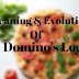 Meaning & Evolution of Domino's Logo
