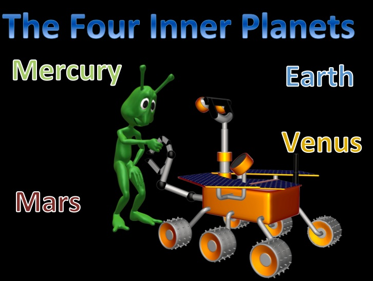 Inner Planets with Names (page 4) - Pics about space