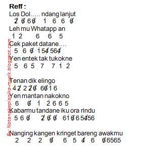 Not Angka Pianika Lagu Los Dol - Denny Caknan