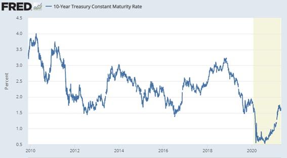 inflación tipos de interés