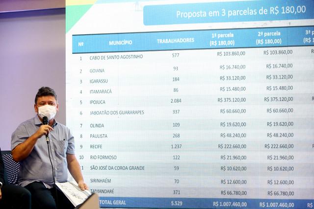 Governo do Estado vai repassar mais de R$3 milhões para municípios do litoral pernambucano