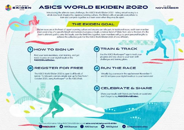 ASICS World Ekiden 2020, Virtual Racing, Whole New Level, Virtual Run, Running, ASICS, Fitness