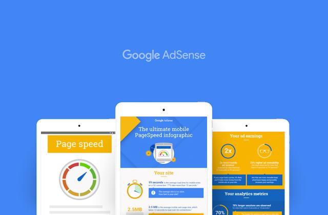 Screenshot Earning Google AdSense