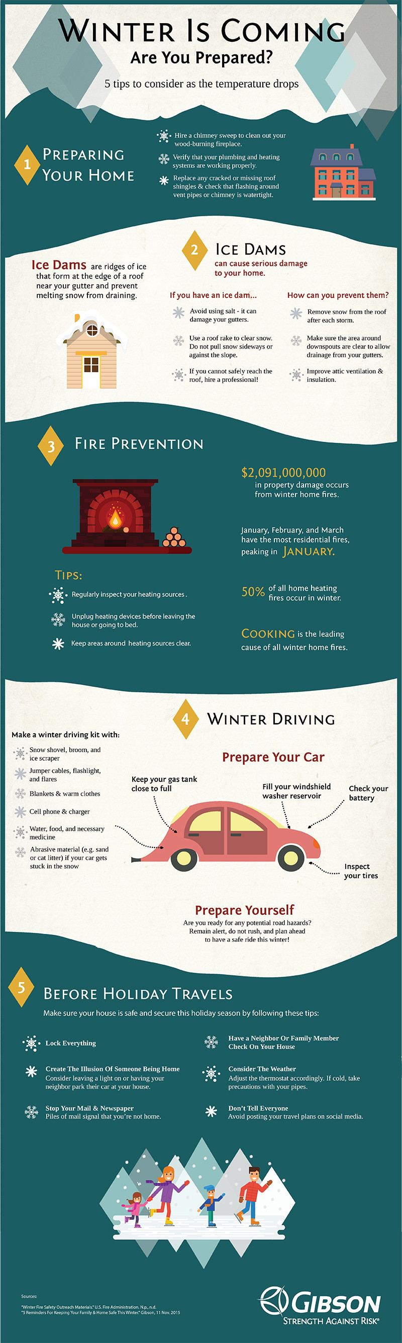 Winter Is Coming: Are You Prepared? #infographic #Personal Insurance #Winter #Winter Driving