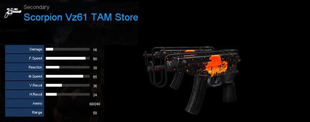 Detail Statistik Scorpion Vz61 TAM Store