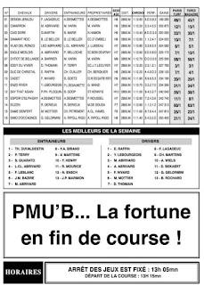 programme quinté Pronostic dimanche 26/09/2021