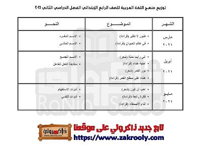 توزيع منهج اللغة العربية للصف الرابع الابتدائي الترم الثاني 2021