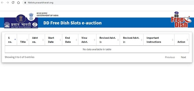 54th e-auction for vacant slots will happen soon
