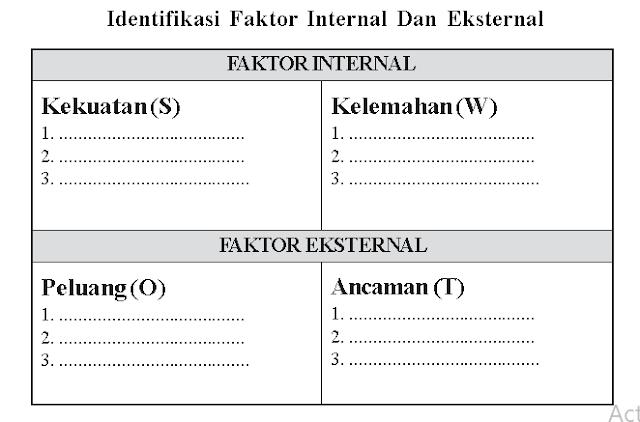 Teknik Analisis Manajemen (TAM) Satuan Kerja SKPD