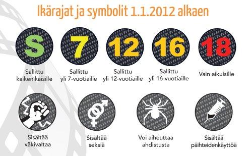 Ikärajat Suomessa