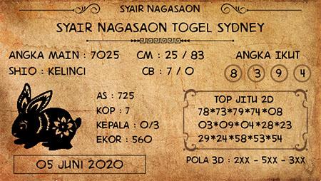 Prediksi Togel Sydney Jumat 05 Juni 2020 - Prediksi Nagasaon