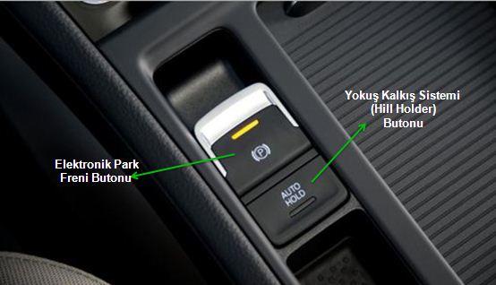 Cars Without Electronic Parking Brake