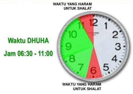 Waktu Sholat Dhuha Tuntunan Sholat Lengkap