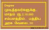 Degree முடித்தவர்களுக்கு.. மாதம் ரூ.2,10,000 சம்பளத்தில்.. மத்திய அரசு வேலை..!!!!