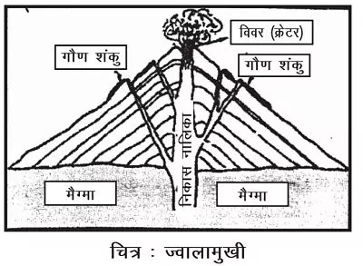 11 Class Geography Notes in hindi chapter 3 Interior of The Earth