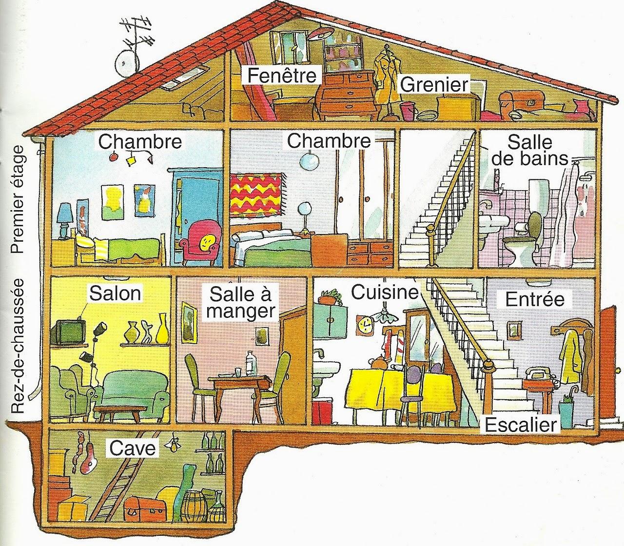bleu blanc rouge les pi ces de la maison. Black Bedroom Furniture Sets. Home Design Ideas