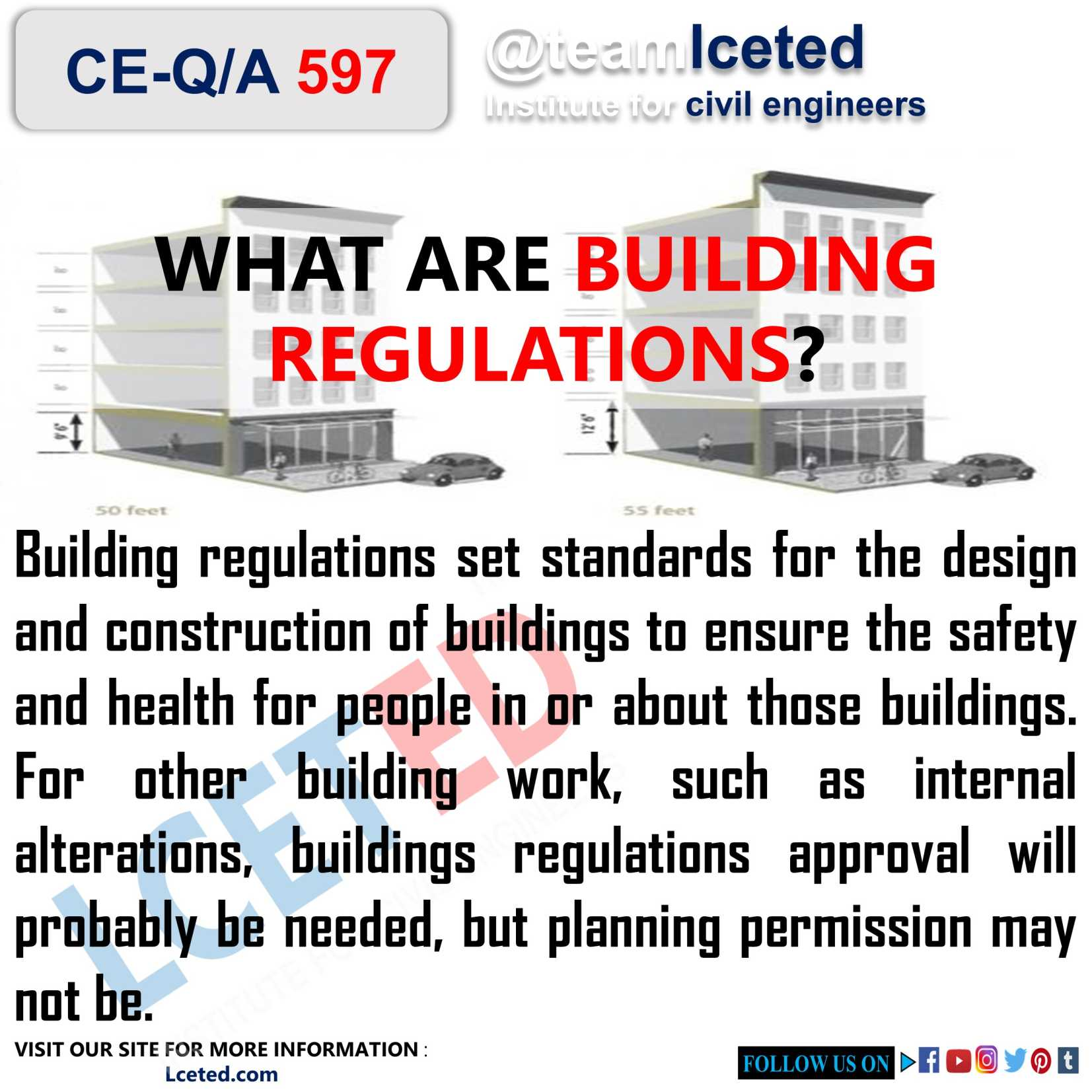 Building Planning Regulations Building Line And Control Line Built Up Area Open Space Requirements Size Of The Rooms Lceted Lceted Institute For Civil Engineers