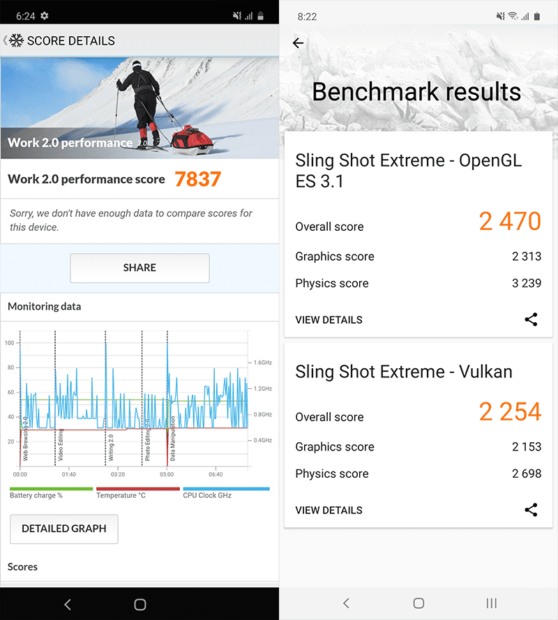 PCMark and 3Dmark tests