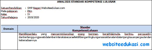 Analisis SKL PKn Kelas 9 Kurikulum 2013 Revisi Terbaru