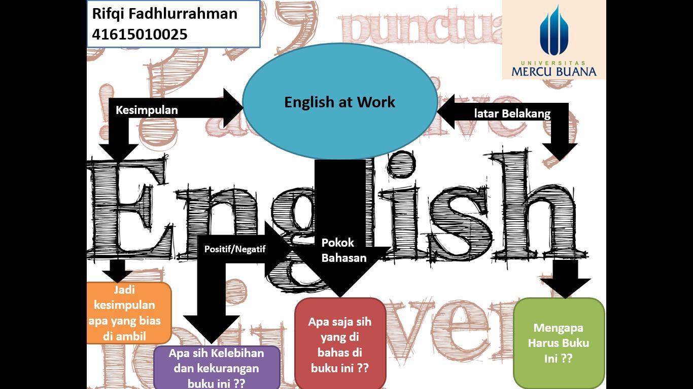Cara Membuat Resensi Buku Dalam Bahasa Inggris. contoh resensi novel ...