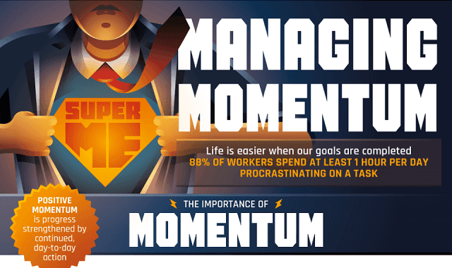 How To Manage Your Momentum