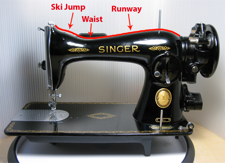 The Vintage Singer Sewing Machine Blog: A Visual Guide to