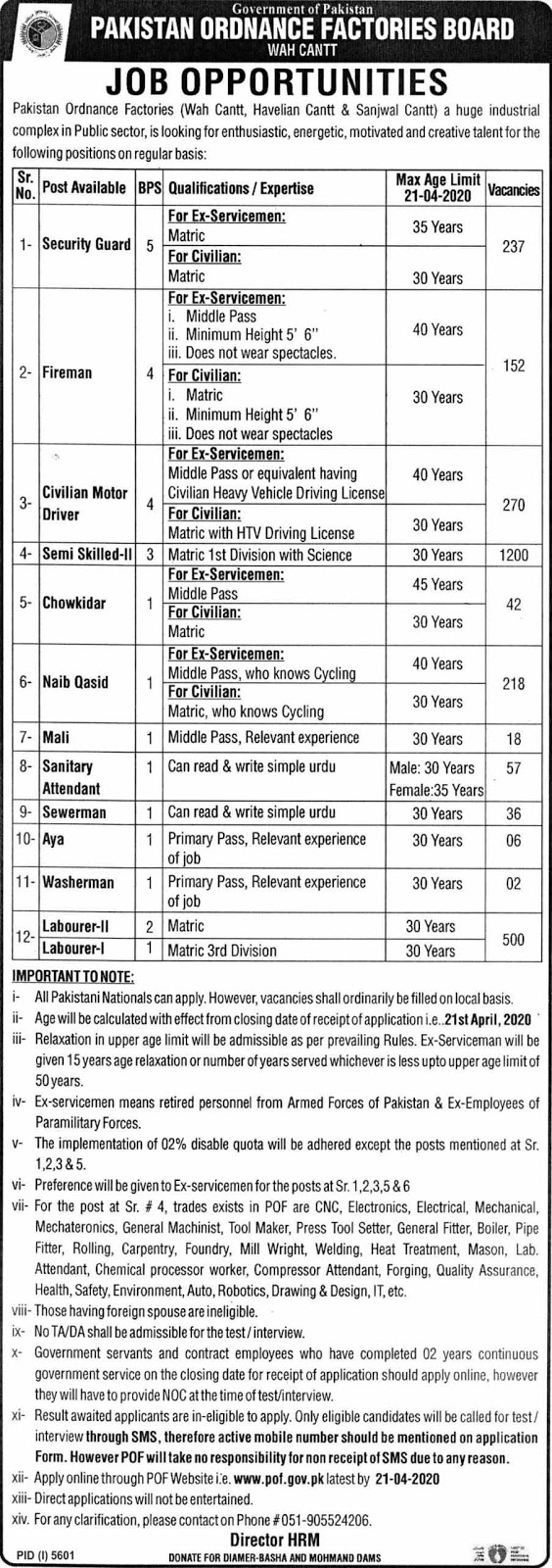 Pakistan Ordinance Factories POF Jobs April 2020