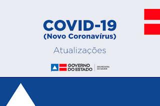 Bahia totaliza 63 pacientes confirmados com coronavírus (Covid-19)
