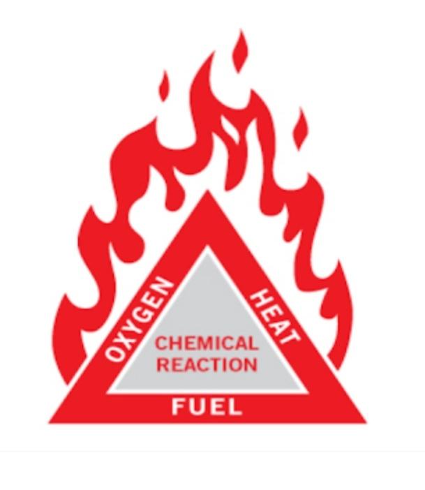 Fire Prevention In Hotel