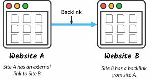 Cara Memasang Backlink Di Website