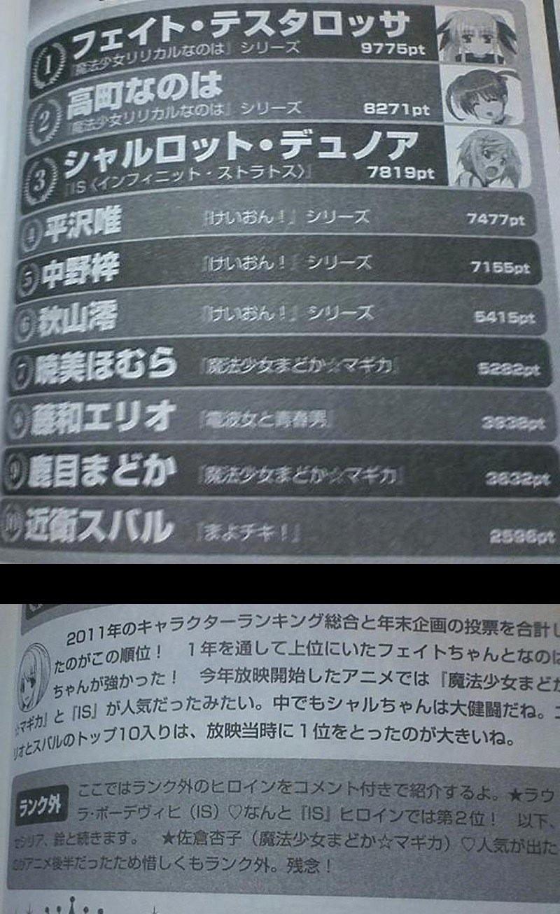 きゃぷおつ!: キャプ乙 : AnimeKunTV: IS<インフィニット ...