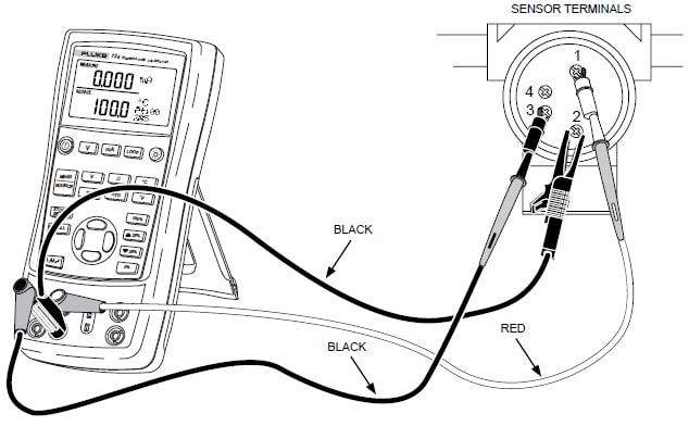 Fluke 724 temperature calibrator measures temperature with RTD in source mode