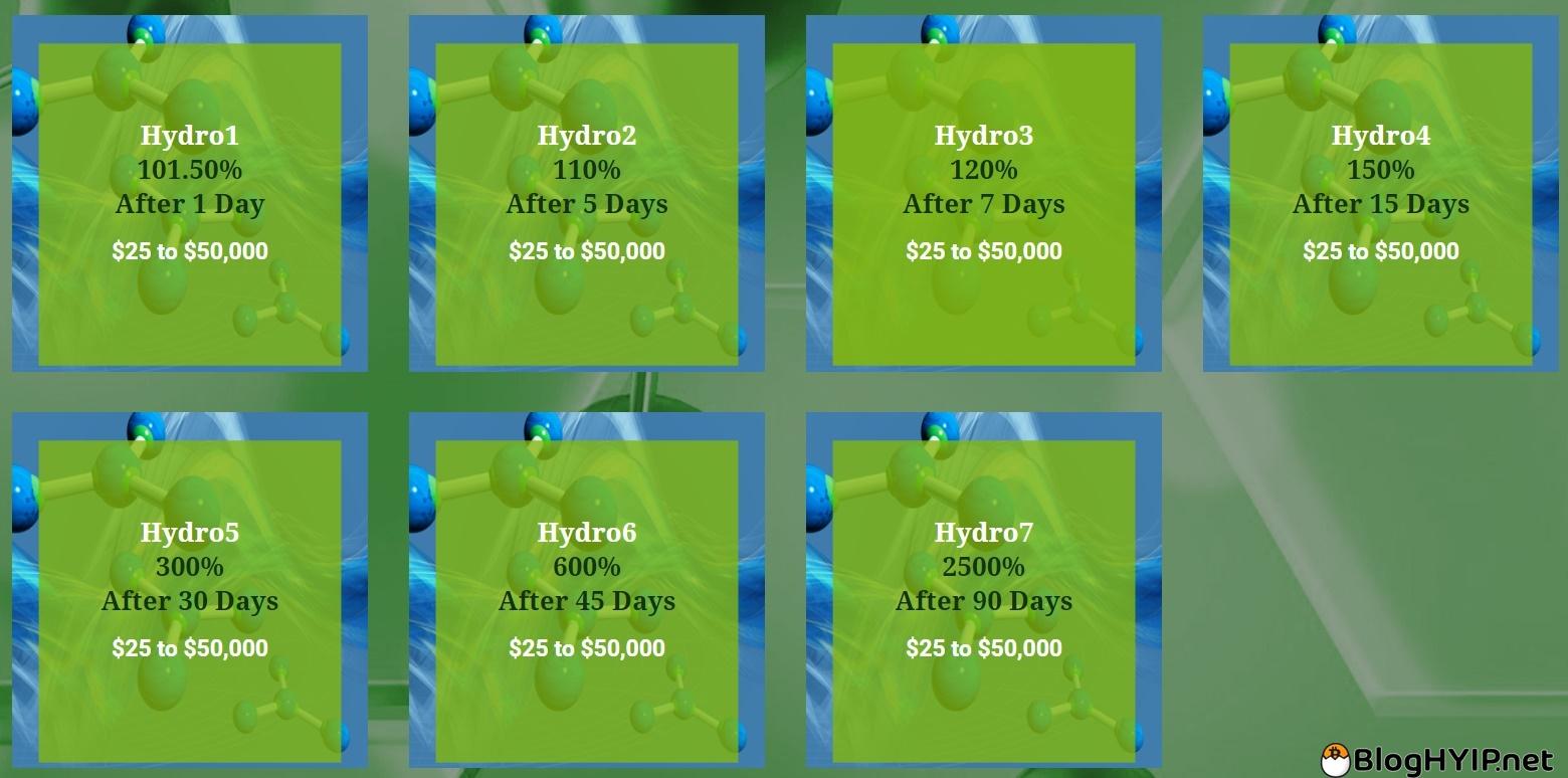 review hyip : hydroempireltd.com