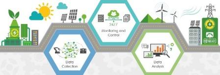 Standar, Strategi dan Implementasi Manajemen Energi