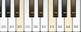 Neapolitan minor scale on key A# or B flat