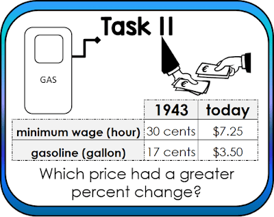 Percent Change Task Cards w/ GOOGLE Form