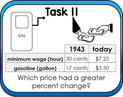 Percent Change Task Cards w/ GOOGLE Form