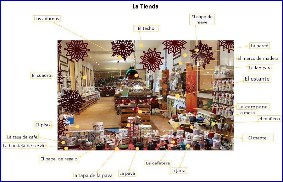 Spaanse woorden in winkel