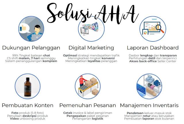 Ecommerce Enabler Indonesia Terbaik, AHA Commerce